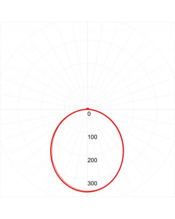 SPB-3-05-4K ЭРА Светодиод. св-к 5Вт 4000К 400лм круг 155х35 БЕЛ (40/480), SPB-3-05-4K