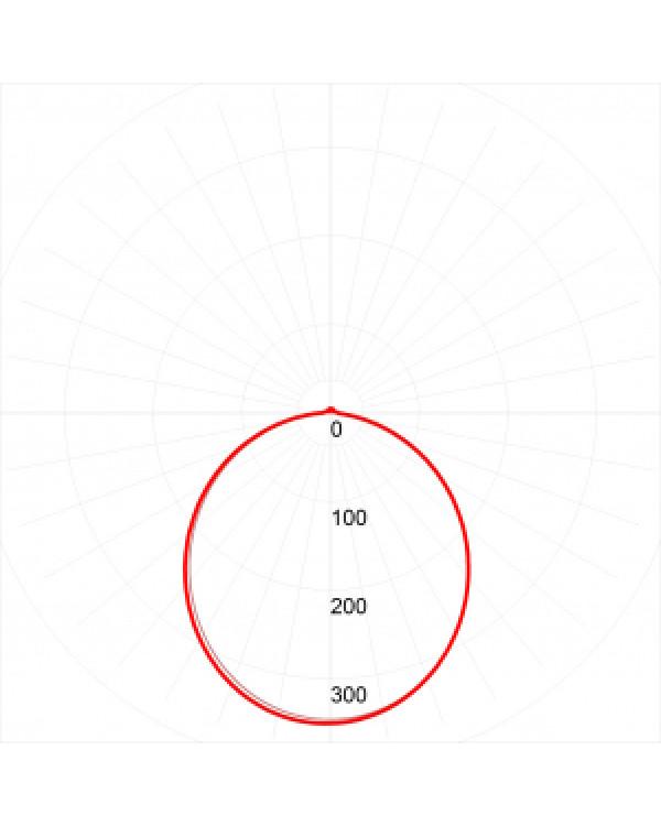 SPB-4-15-4K-MWS ЭРА Светодиод. св-к 15Вт 4000К 1200лм квадрат 190x38 БЕЛ с настр. датч. движ.. (20/4, SPB-4-15-4K-MWS