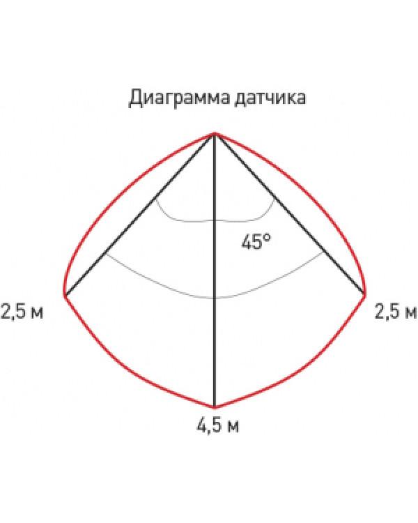 SPB-3-05-4K-MWS ЭРА Светодиод. св-к 5Вт 4000К 400лм круг 155х35 БЕЛ с настр. датч. движ. (40/600), SPB-3-05-4K-MWS