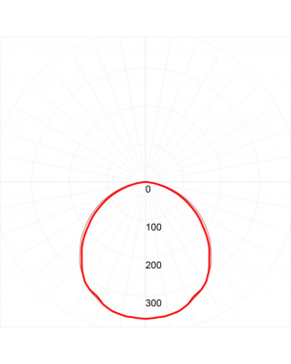 SPO-7-72-4K-P (4) ЭРА Светодиод. св-к 1200x180x19 72Вт 5000Лм 4000К призма (4/208), SPO-7-72-4K-P (4)