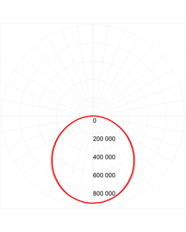 SPL-5-40-4K (S) ЭРА Светод. панель IP40 595x595x8 40Вт 2800Лм 4000K Ra>80 NationStar серебр. (2/6/12, SPL-5-40-4K (S)