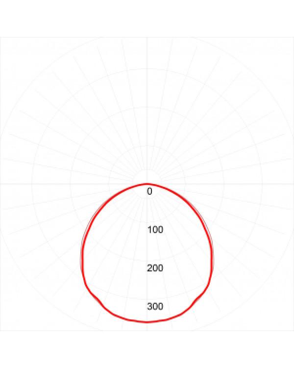 SPO-7-72-6K-P (4) ЭРА Светодиод. св-к 1200x180x19 72Вт 5000Лм 6500К призма (4/208), SPO-7-72-6K-P (4)