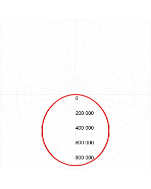SPL-5-40-4K (W) 3600Lm ЭРА Светод. панель IP40 595x595x8 40Вт 3600Лм 4000K Ra>80 NationStar бел. (2/, SPL-5-40-4K (W) 3600Lm