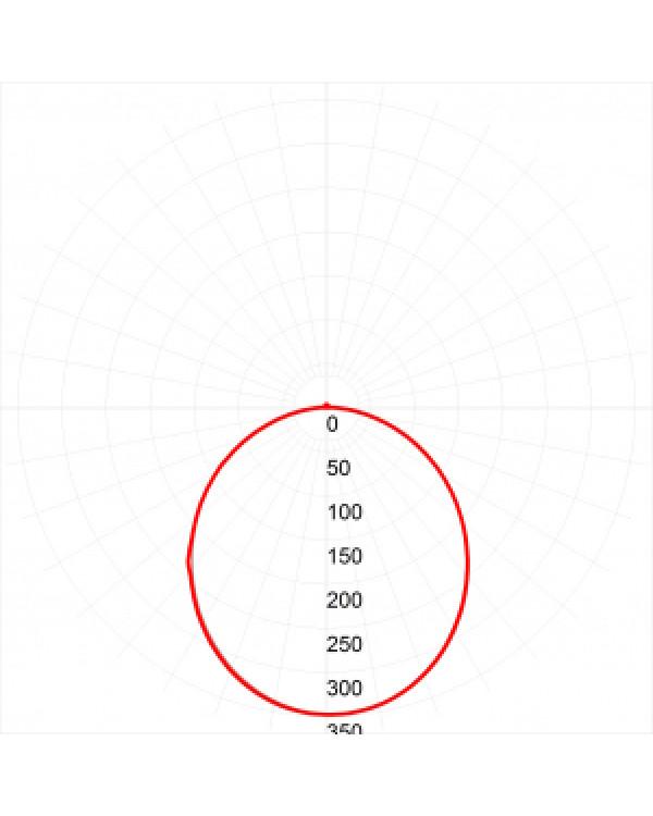 SPB-3-15-4K ЭРА Светодиод. св-к 15Вт 4000К 1200лм круг 210х46 БЕЛ new (20/360), SPB-3-15-4K