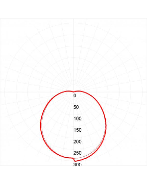 SPB-1-08-MWS (W) ЭРА Светодиод. св-к IP54 8Вт 4000К 640лм круг 180х80 БЕЛ с настр. датч. движ. (20/3, SPB-1-08-MWS (W)