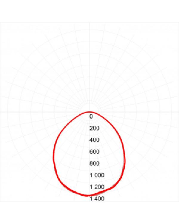 SPO-6-36-4K-M A ver2 ЭРА Светодиод. св-к с БАП 595x595x19 36Вт 3000Лм 4000К матовый (2/10/80), SPO-6-36-4K-M A ver2