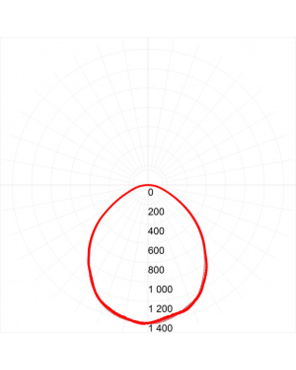 SPO-6-36-4K-M ЭРА Светодиод. св-к 595x595x19 36Вт 3060Лм 4000К матовый (4/96), SPO-6-36-4K-M [4]