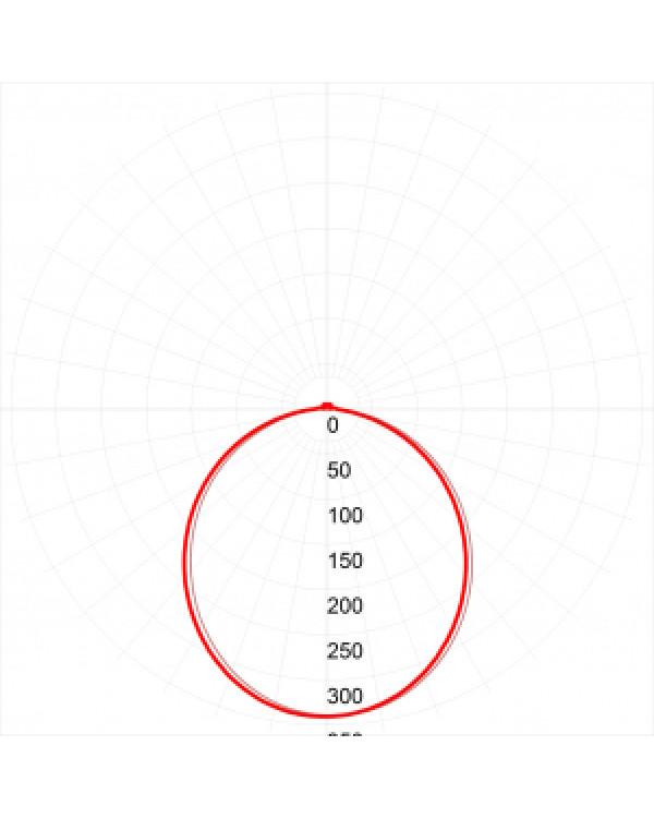 SPB-4-05-4K-MWS ЭРА Светодиод. св-к 5Вт 4000К 400лм квадрат 140x38 БЕЛ с настр. датч. движ.. (40/600, SPB-4-05-4K-MWS