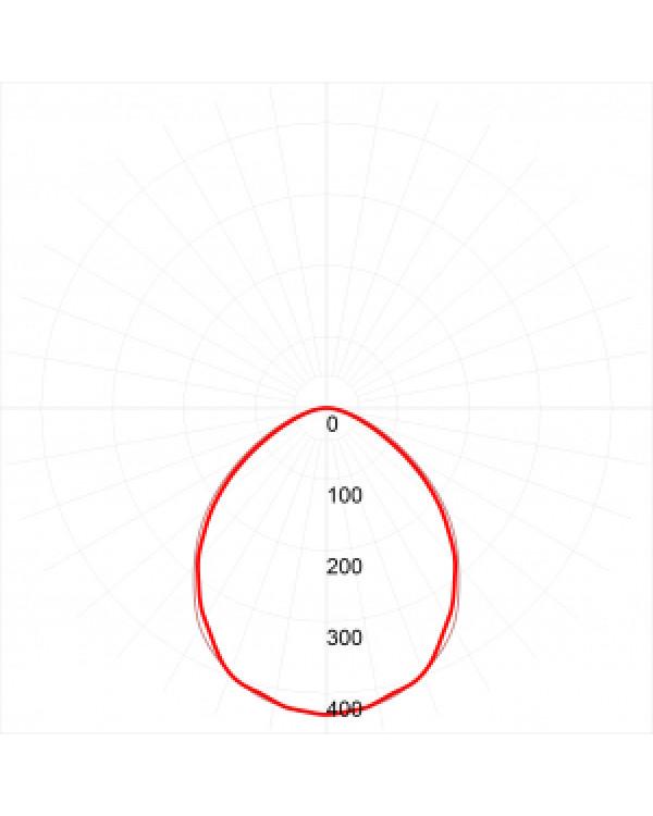 SPP-3-20-6K-M ЭРА Светильник светодиодный линейный IP65 20Вт 1600Лм 6500К 620х64мм мат (20/400), SPP-3-20-6K-M